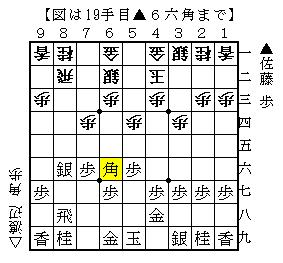 第70期A級順位戦9回戦 佐藤-渡辺-2