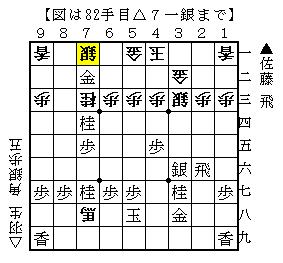 第70期A級順位戦 佐藤九段-羽生二冠-1