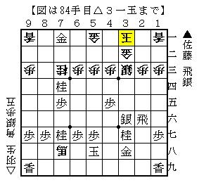 第70期A級順位戦 佐藤九段-羽生二冠-2