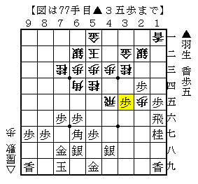 第70期A級順位戦 羽生二冠-屋敷九段-1