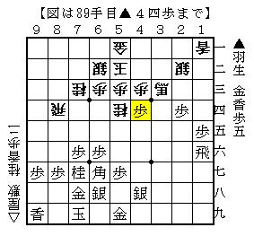 第70期A級順位戦 羽生二冠-屋敷九段-2