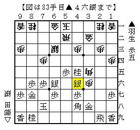 第70期A級順位戦 羽生二冠-郷田九段-1