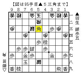 第70期A級順位戦 羽生二冠-郷田九段-2
