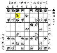 第37期棋王戦第3局 郷田-久保-1