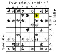 第37期棋王戦第3局 郷田-久保-2