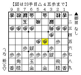 第37期棋王戦第3局 郷田-久保-3