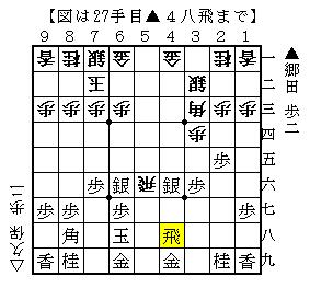 第37期棋王戦第3局 郷田-久保-4