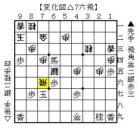 第61回NHK杯テレビ将棋トーナメント渡辺竜王-久保二冠-7