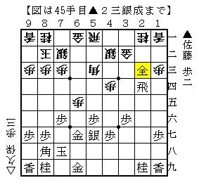 第61期王将戦第5局 佐藤-久保-2