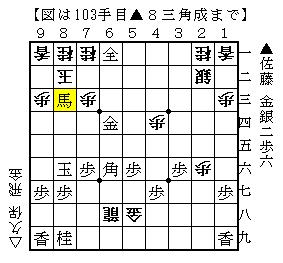 第61期王将戦第5局 佐藤-久保-4