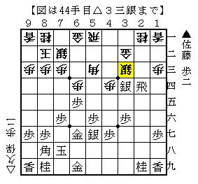 第61期王将戦第5局 佐藤-久保-5