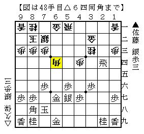 第61期王将戦第5局 佐藤-久保-6