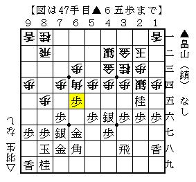 第61回NHK杯将棋トーナメント 畠山(鎮)-羽生-1