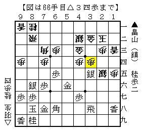 第61回NHK杯将棋トーナメント 畠山(鎮)-羽生-2
