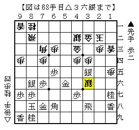 第61回NHK杯将棋トーナメント 畠山(鎮)-羽生-3