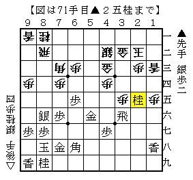 第61回NHK杯将棋トーナメント 畠山(鎮)-羽生-4