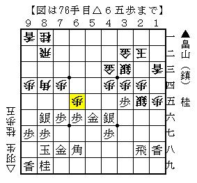 第61回NHK杯将棋トーナメント 畠山(鎮)-羽生-5