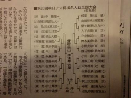 第35回朝日アマ将棋名人戦全国大会結果