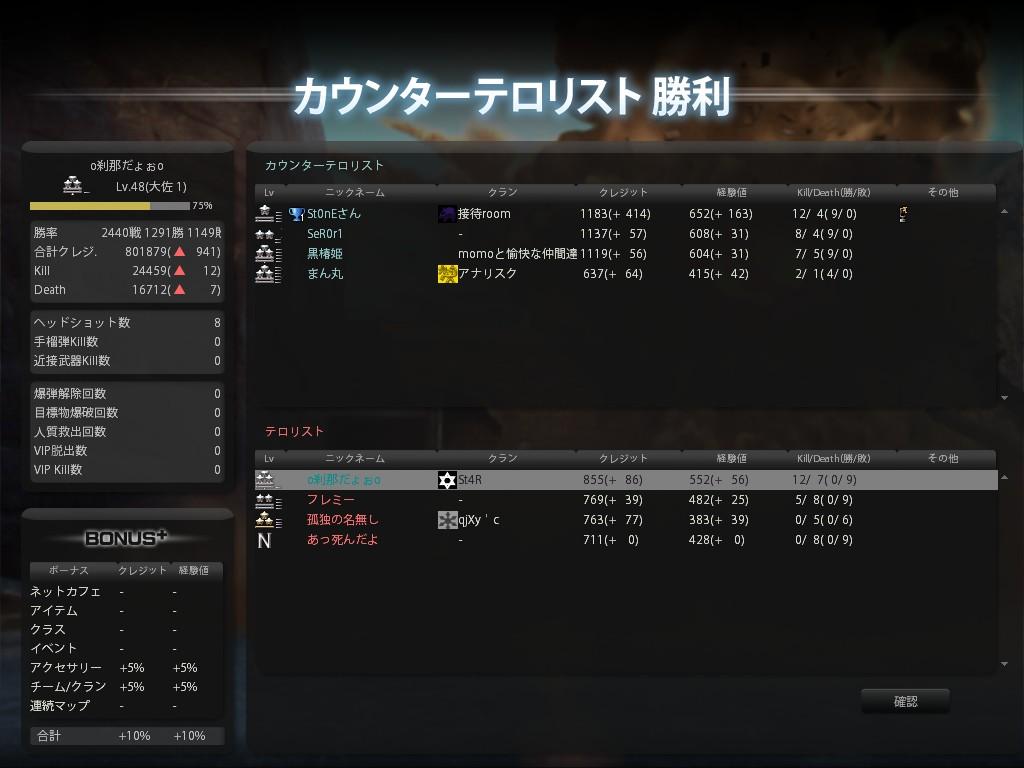 0125戦績1