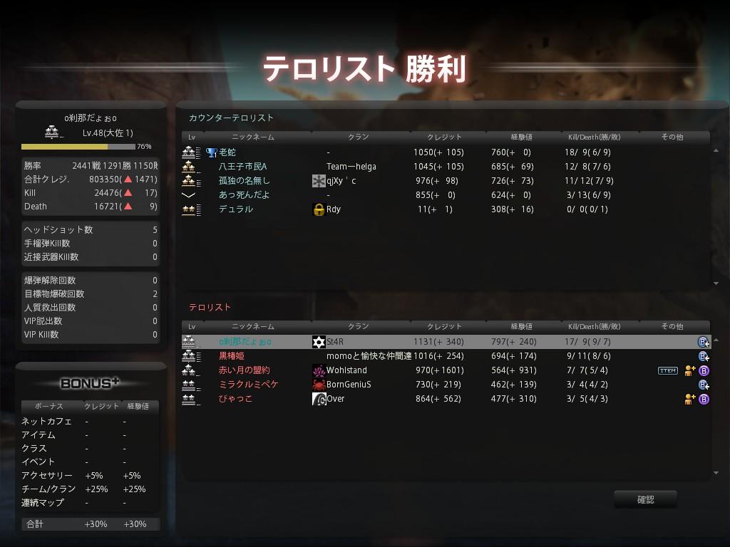 0125戦績2