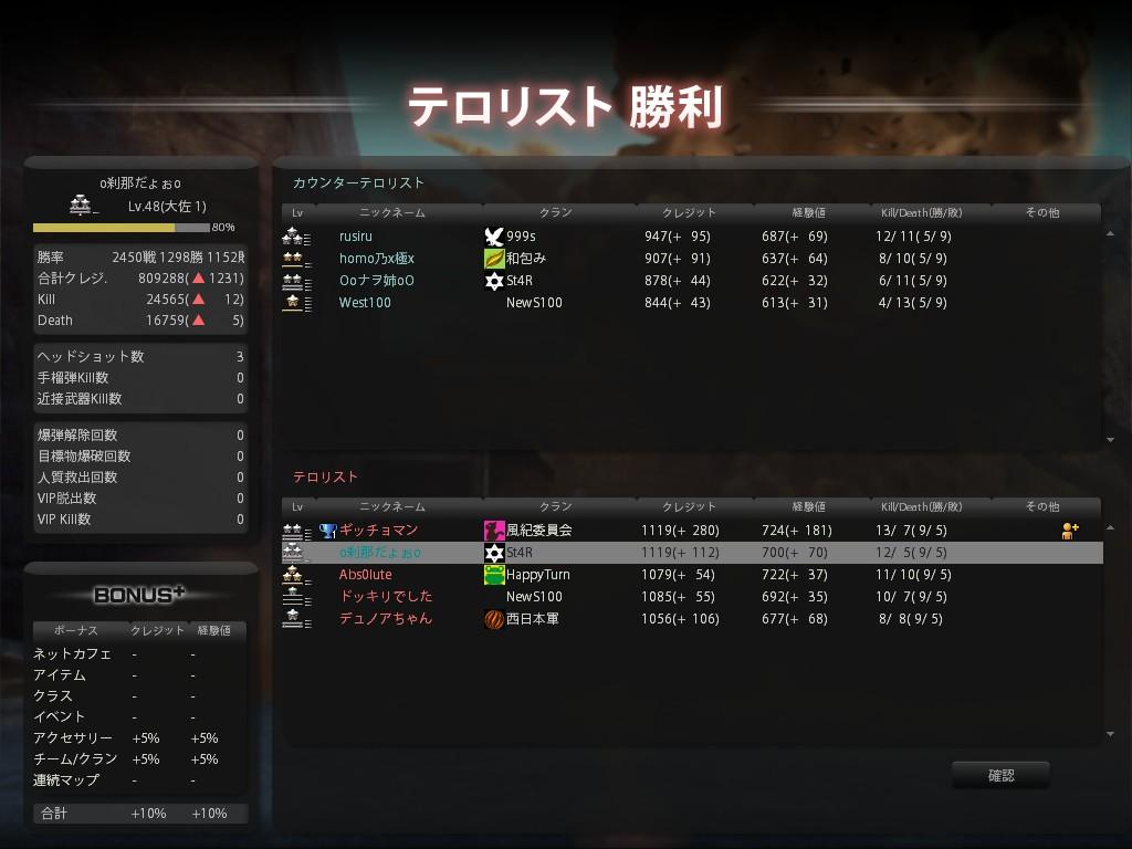 0125戦績4