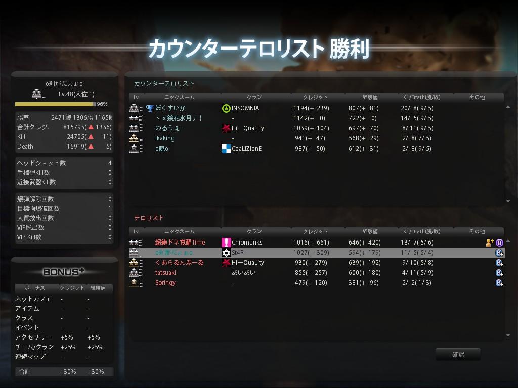 0125戦績5