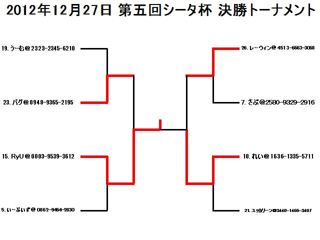 2012年12月27日第五回シータ杯決勝トーナメント