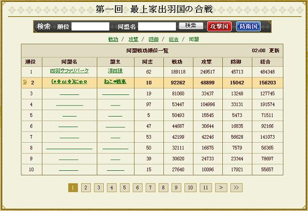 第2戦の戦績表
