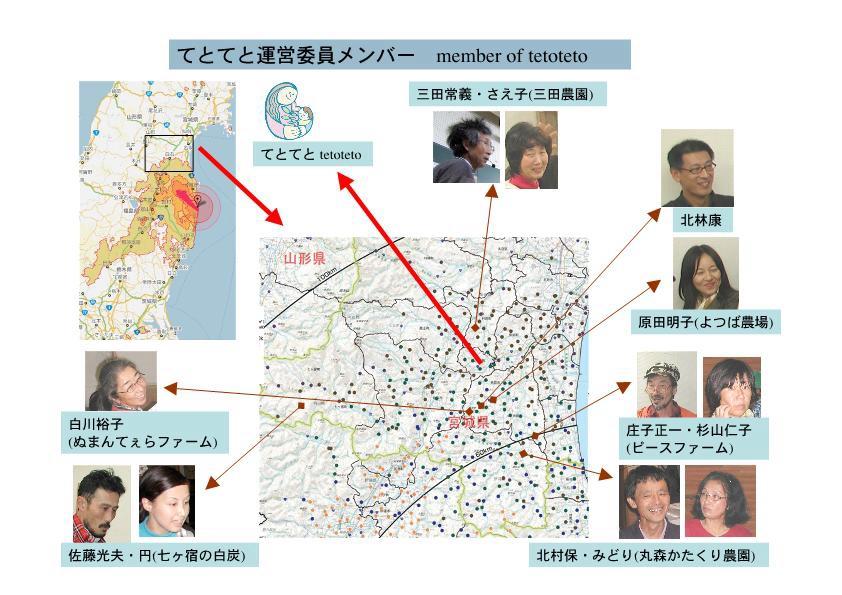 teto-member-map