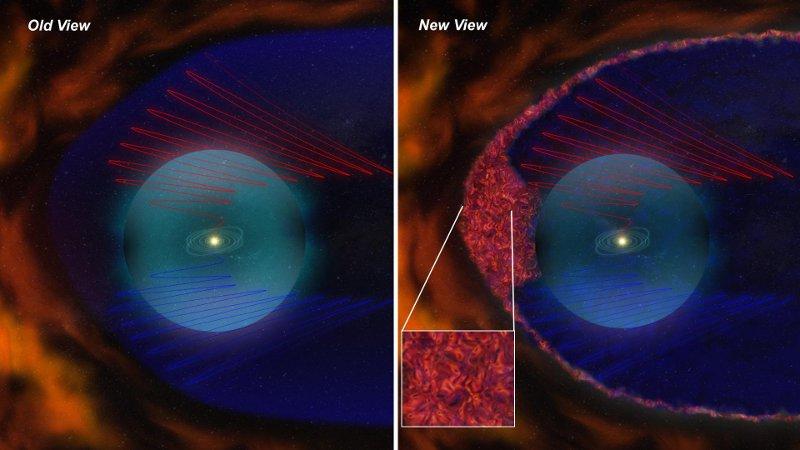 太陽系の果てに関する新旧のイメージ図