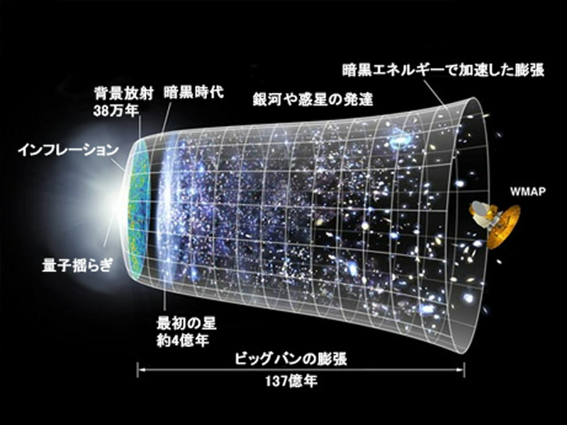 dark-energy-diagram-antimatter-theory_48797_big.jpg