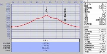 tokachi20131124data.jpg