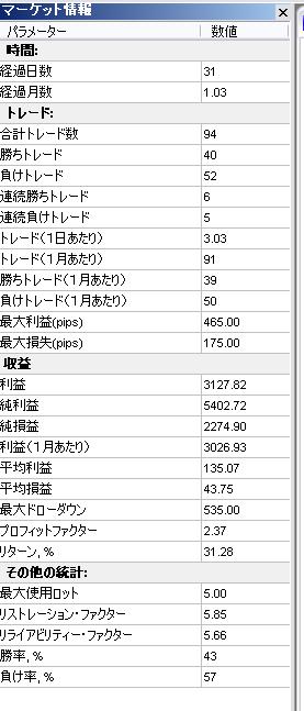 1106検証001