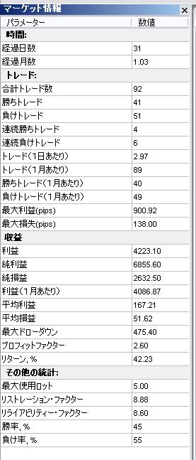 1108検証001