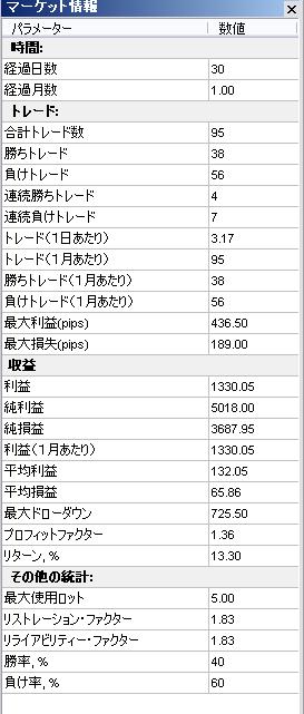 1109検証001