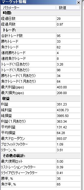 1110検証001