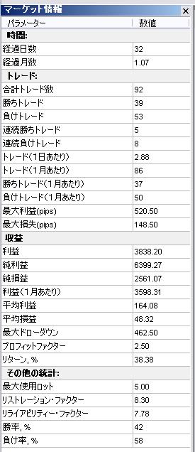 1111検証001