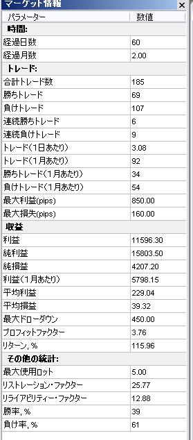 120114検証001