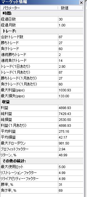 120116検証001