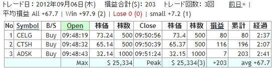 損益計算20120906
