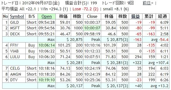 損益計算表-20120907