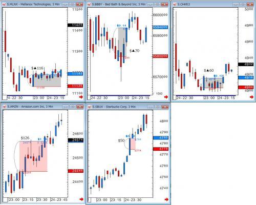 Chart20120824.jpg