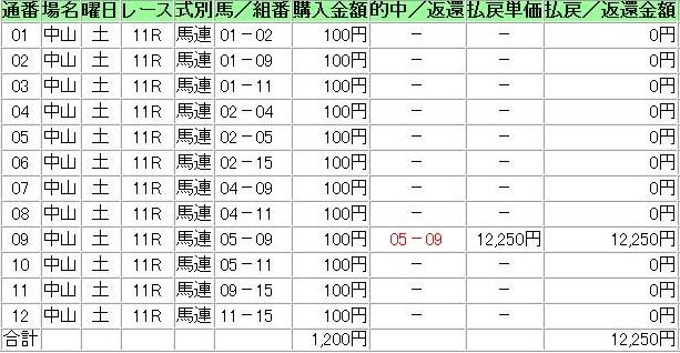 20140125中山11R