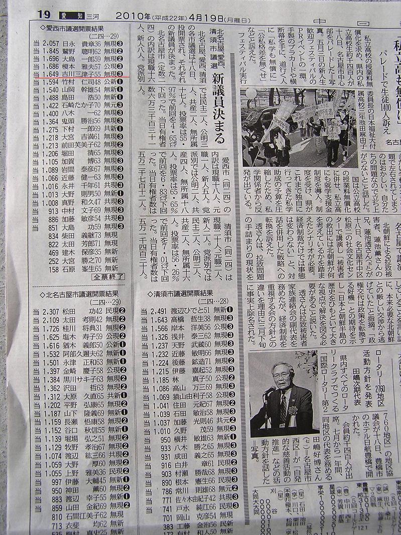 22.4.19中日新聞 .jpg