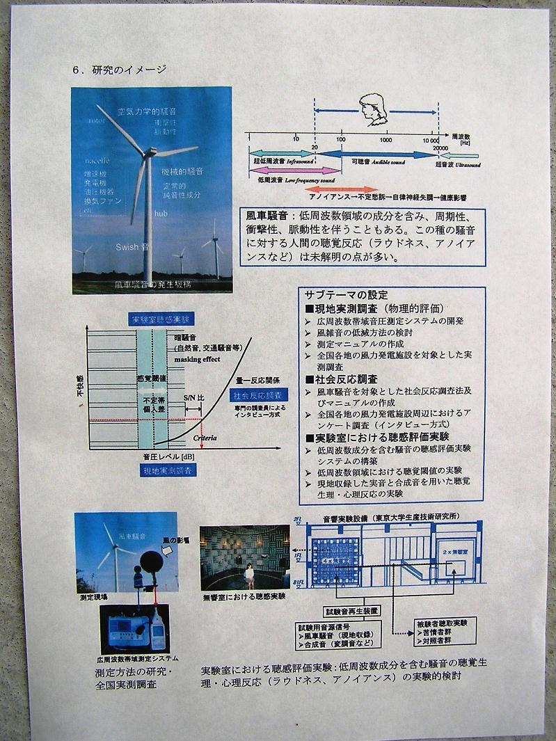 低周波音  研究 002.jpg