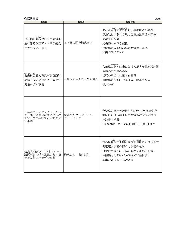 採択事業者.jpg