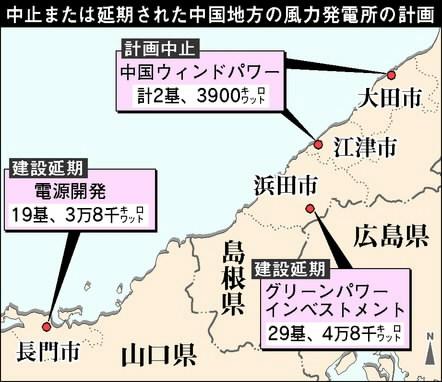中止または延期された中国地方の風力発電所の計画.jpg