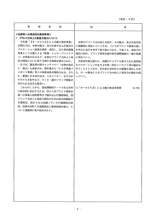 2014年度 栃木県当初予算編成・政策推進関連要望に対する回答書02
