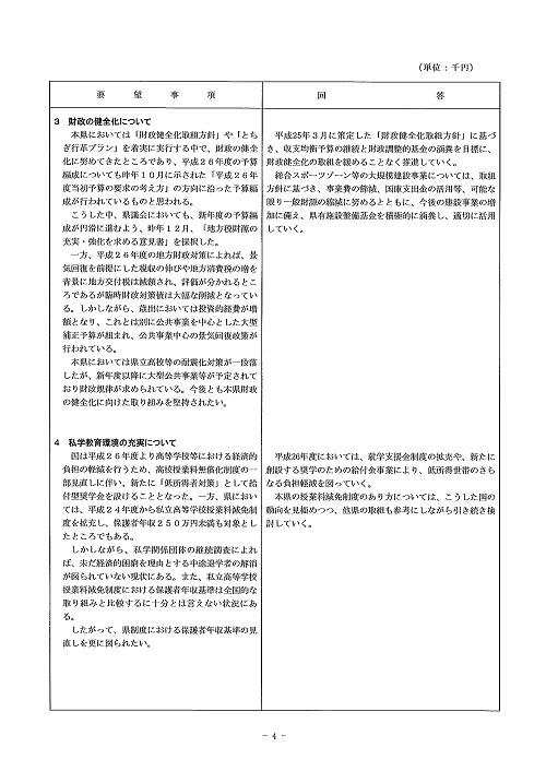 2014年度 栃木県当初予算編成・政策推進関連要望に対する回答書04