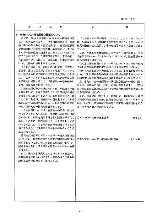 2014年度 栃木県当初予算編成・政策推進関連要望に対する回答書06